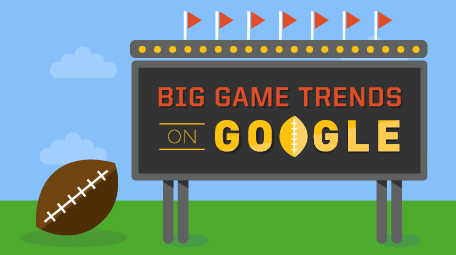 Big Game Trends on Google