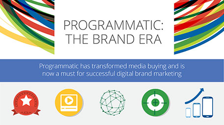 Infographic: 4 Ways Brands Win With Programmatic