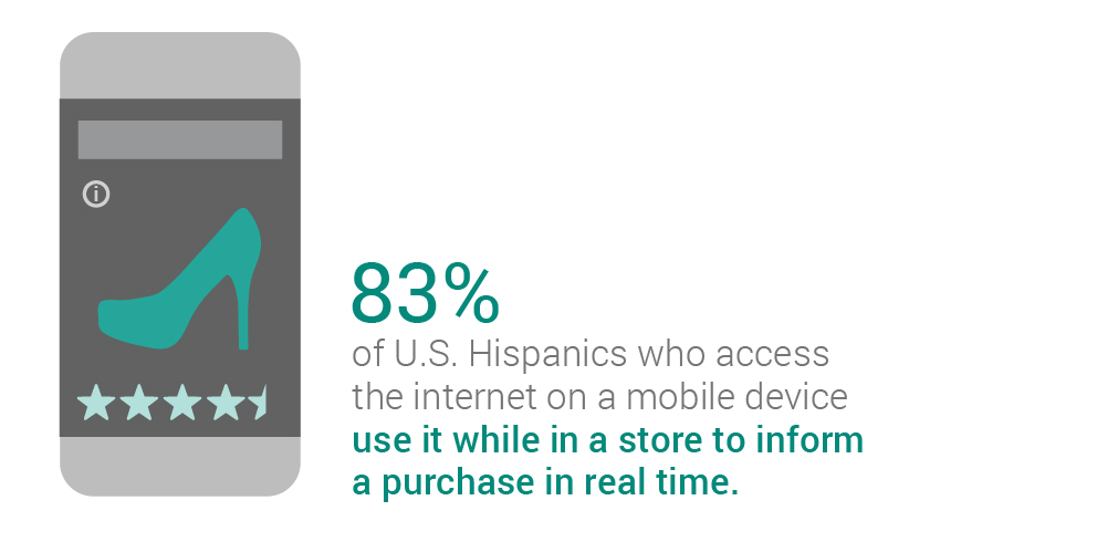 hispanics-use-mobile-devices-for-real-ti