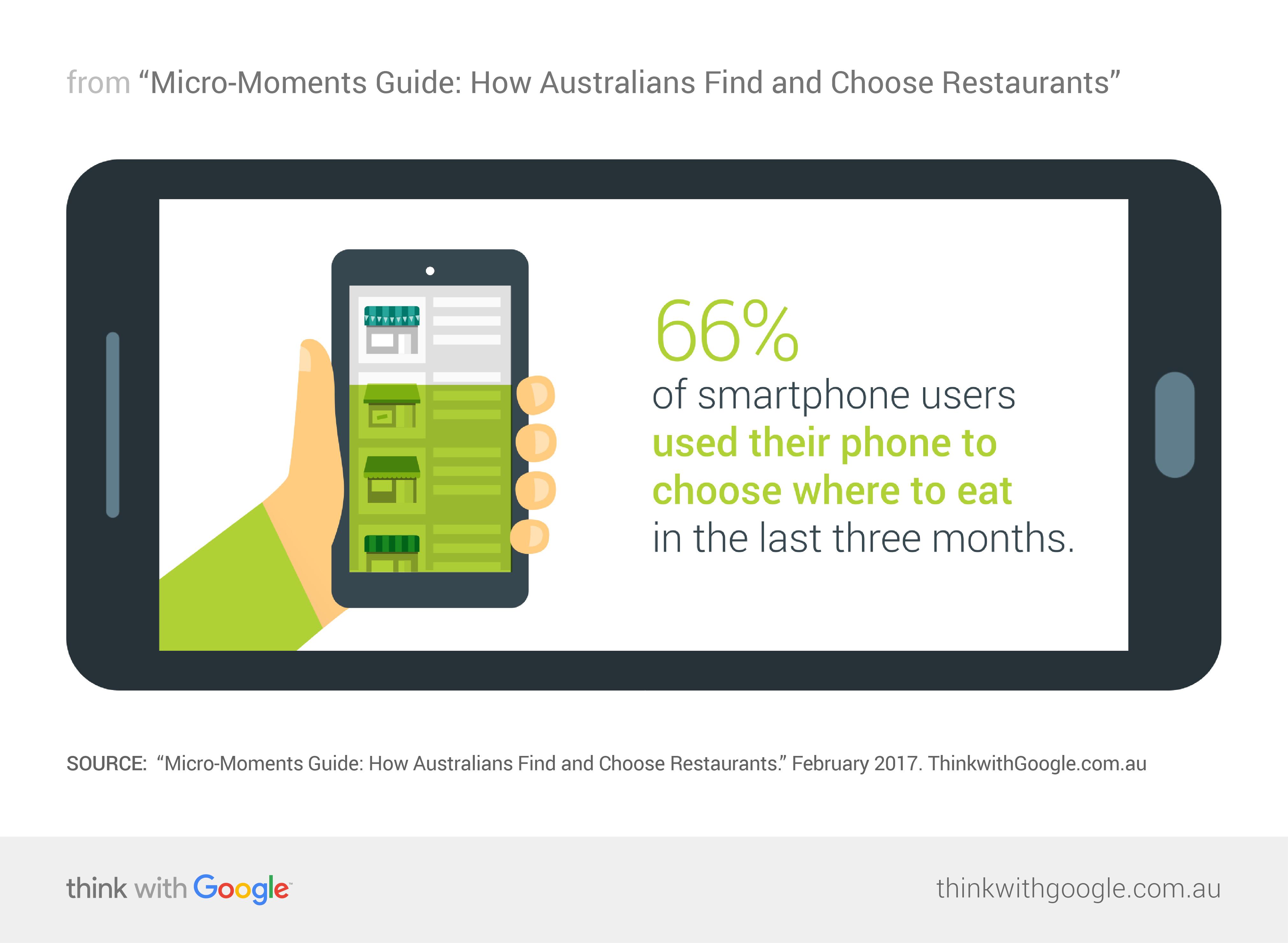 How do you choose a new smartphone?