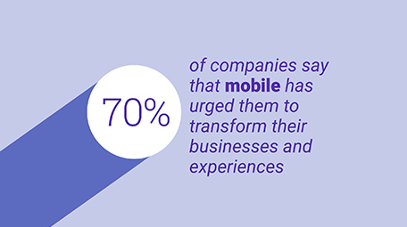 A Mobile Moments Mind-Set: New Research Details the Benefits for Brands
