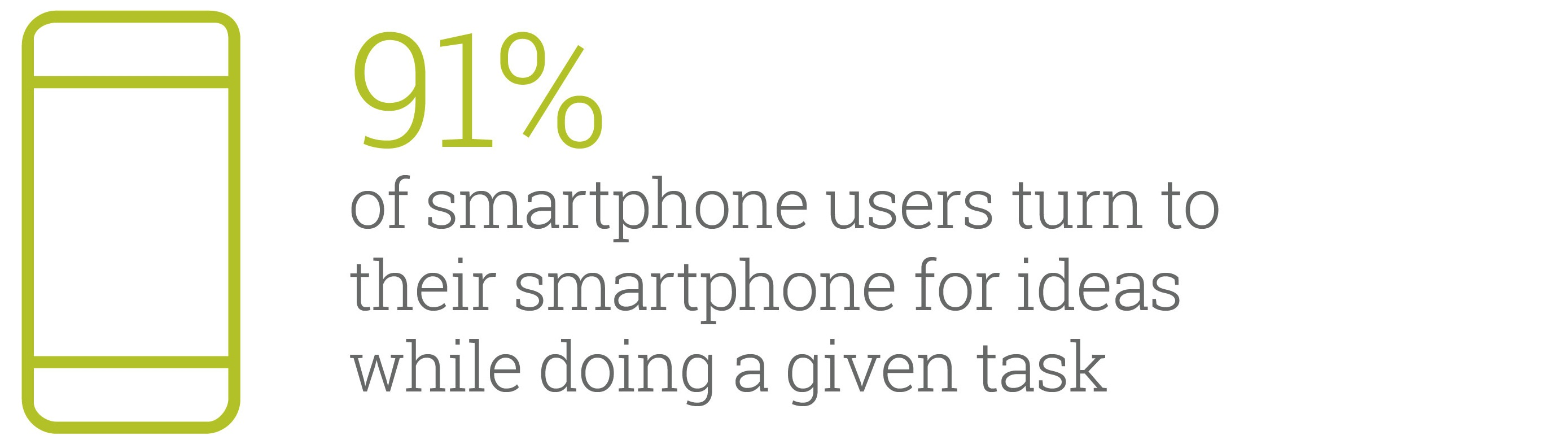 smartphone use for how to content