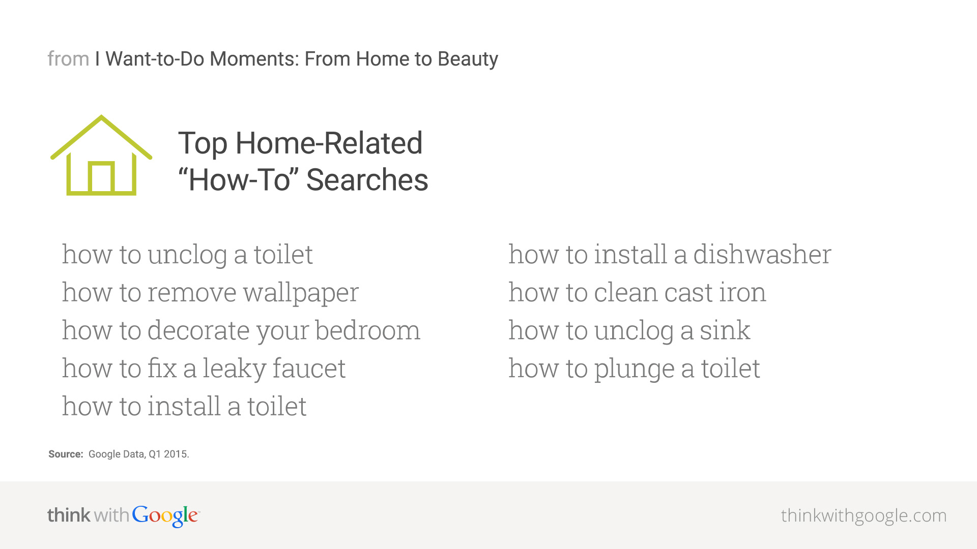 Range In A Function? Worksheet I Wanttodo Moments: From Home To Beauty  €� Think With Google