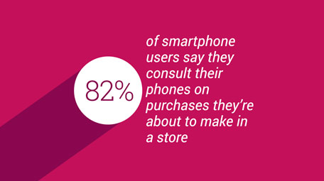 Winning Omni-Channel Shoppers in Their Micro-Moments