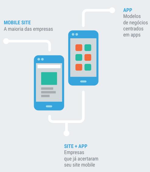 site + mobile