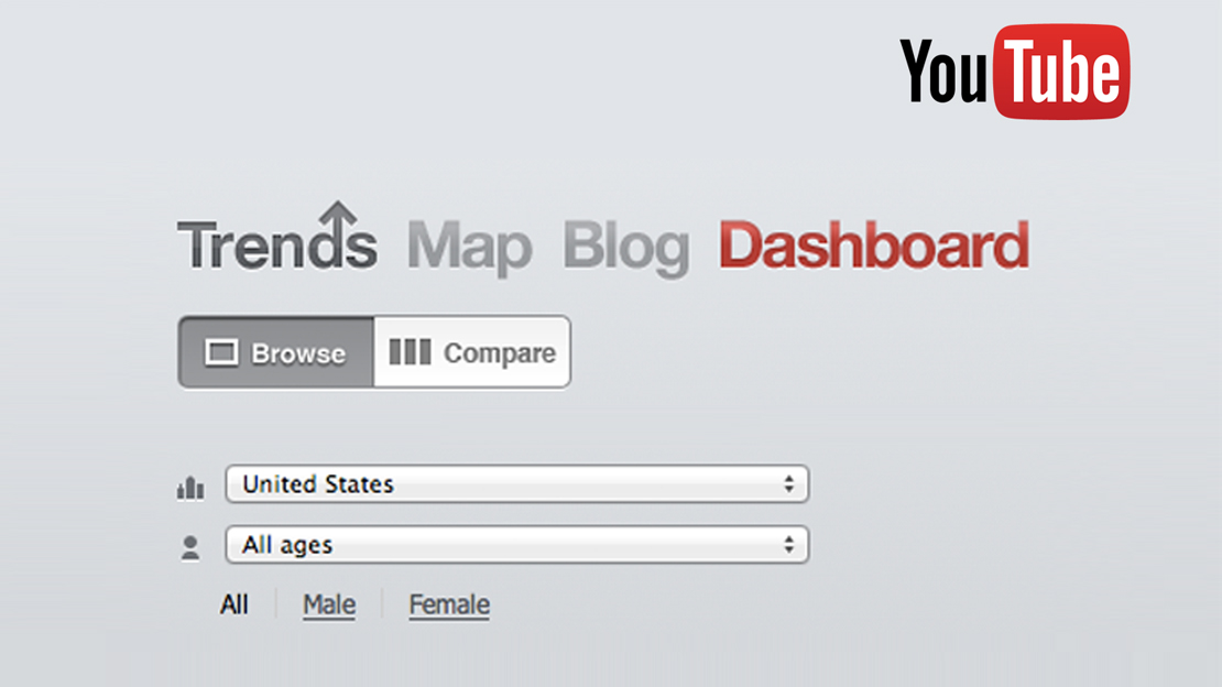 YouTube-Dashboard
